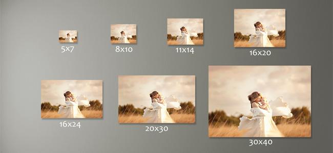 Ukuran Cetak Photo Standar